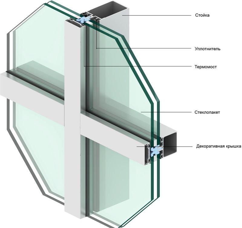 Алюминиевые системы