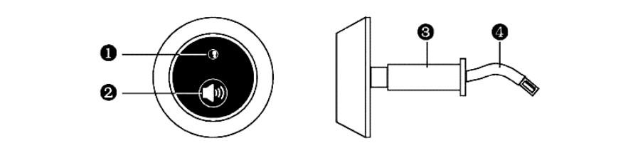 Система контроля доступа 2
