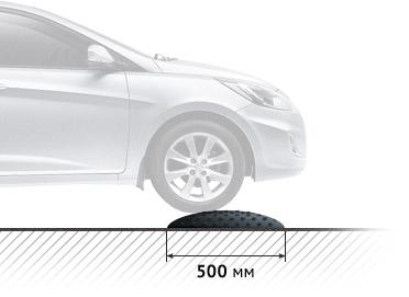 idn500-1